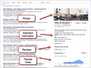 Google My Business presentación en busqueda
