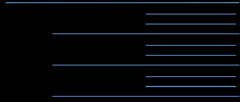 Claves con palabras clave contenido web