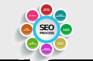 Auditoria SEO - Asesoria - posicionamiento en buscadores - web - ecommerce - Murcia