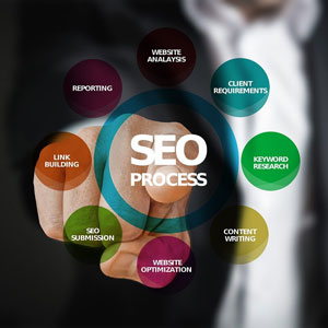 Posicionamiento SEO y optimización de páginas web en buscadores
